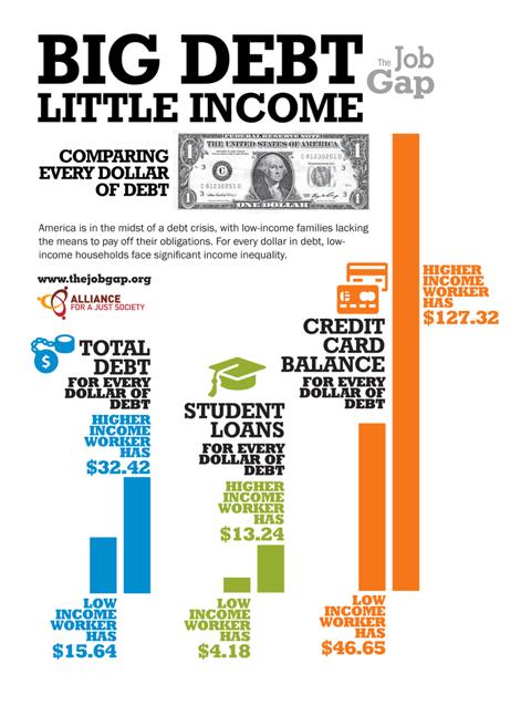 debt-graphic_5_700px